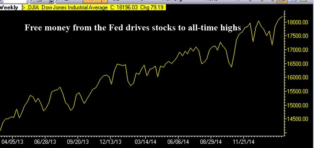 Chart-All-time-highs-in-the-market